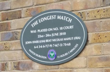 longest tennis match